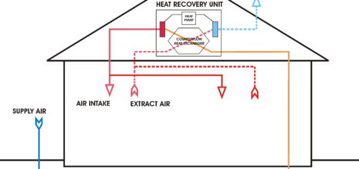 Экспертиза проекта вентиляции
