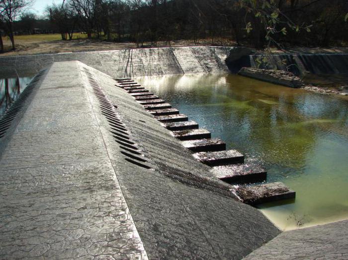 Инженерная экспертиза ГЭС