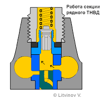 Протечка трубы горячего водоснабжения – экспертиза